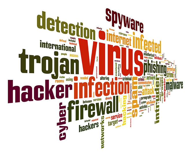 Security Breaches and Hacker Attacks