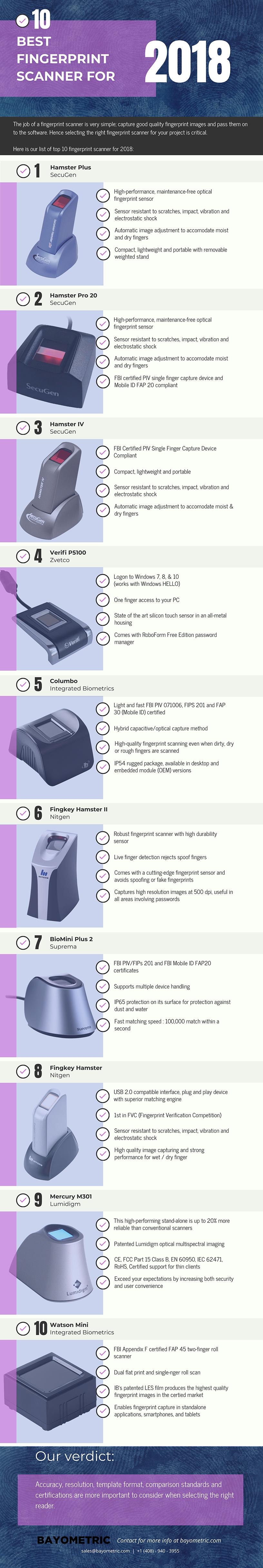 best-fingerprint-scanner-2018