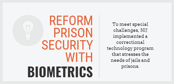 Biometric Prison Security