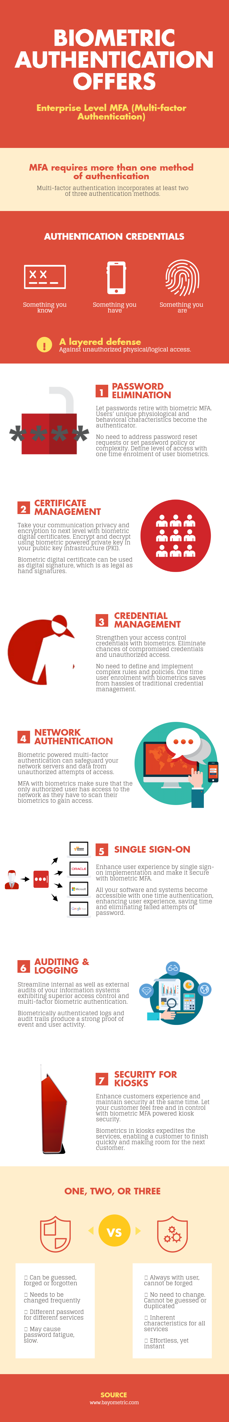 Multi-factor Authentication With Biometrics