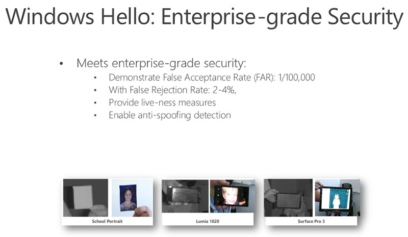 Windows Hello Enterprise-based Security