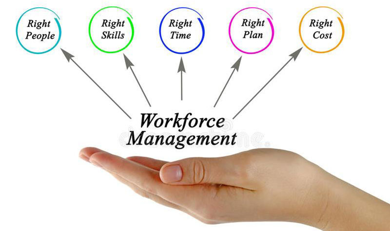 components of workforce management