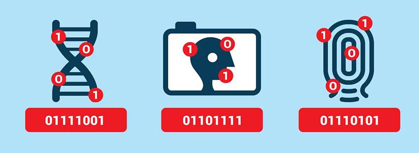 dna, face and fingerprint biometrics