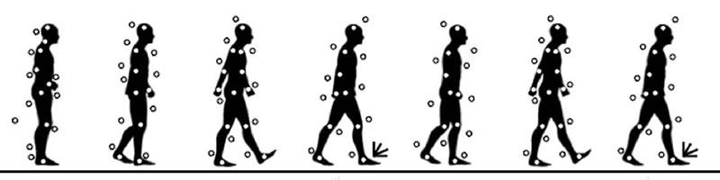 طريقة المشي.. البصمة الجديدة المميزة